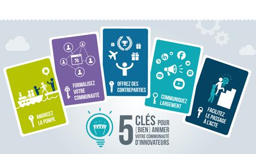 5 clés pour bien animer votre communauté d'innovateurs