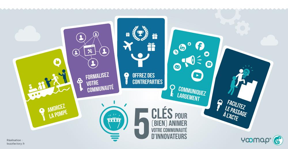 5 clés pour animer communauté innovateurs