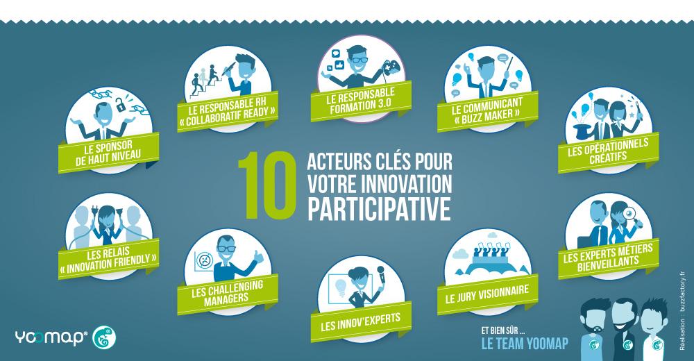 infographie_blog_10_acteurs_inno_particip_autonome